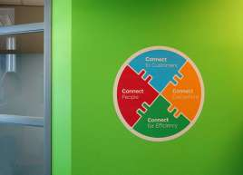 Schneider Electric Wall Graphics